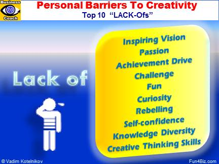Barriers Of Problem Solving