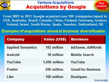 Venture Acquisitions by Google