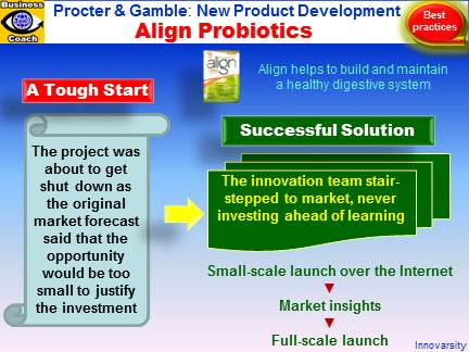 Procter & Gamble Case Study, P&G Case Studies: New Product Development, Align Probiotics, Product Innovation, Heatlh Products