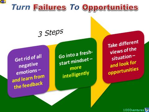 How To Turn Failures To Opportunities