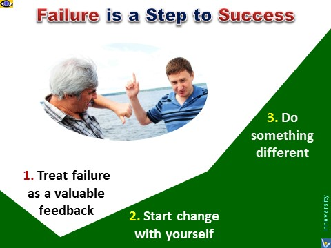 Innovation ProcessL Failure is a Stepping Stone to Success