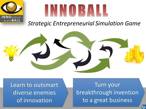 Innovation Wargame - Innoball, Innovation Football, Entrepreneurial Game