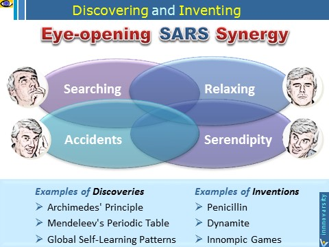 Discovery techniques, how to invent, SARS synergy - accidents, serendipity, subconscious