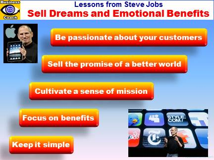 Creative Marketing Lessons from Steve Jobs: Sell Dreams and Emotional Benefits