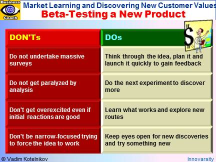 New Product Development Market Learning: Beta-Testing DOs and DON'Ts