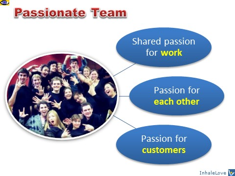 Passionate Team, greatest team, love for each other, innovation is love